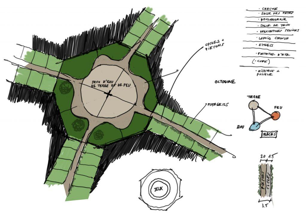 Architecture - sémantique urbaine